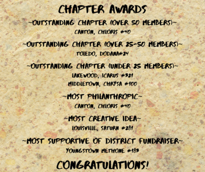 CHAPTER-AWARDS